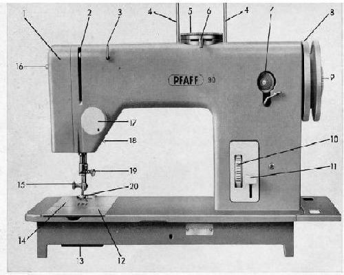 Pfaff sewing machine instructions for Machine a coudre 93